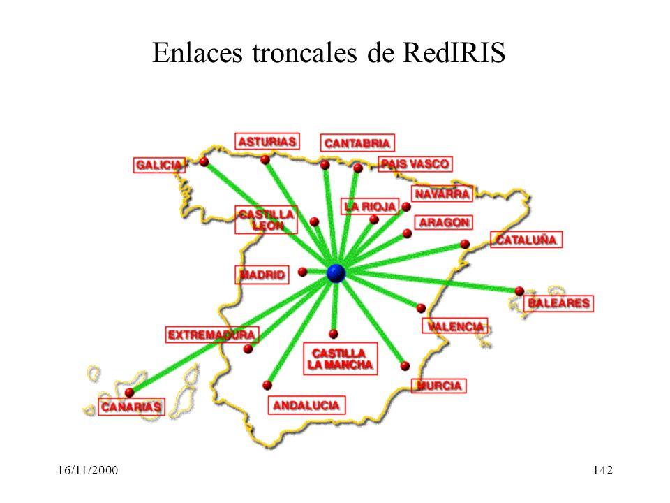 Enlaces troncales de RedIRIS