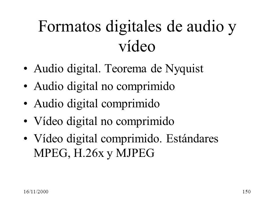 Formatos digitales de audio y vídeo