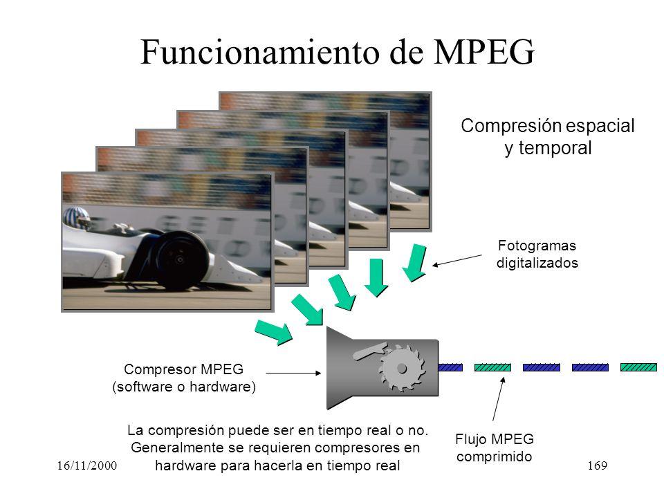 Funcionamiento de MPEG