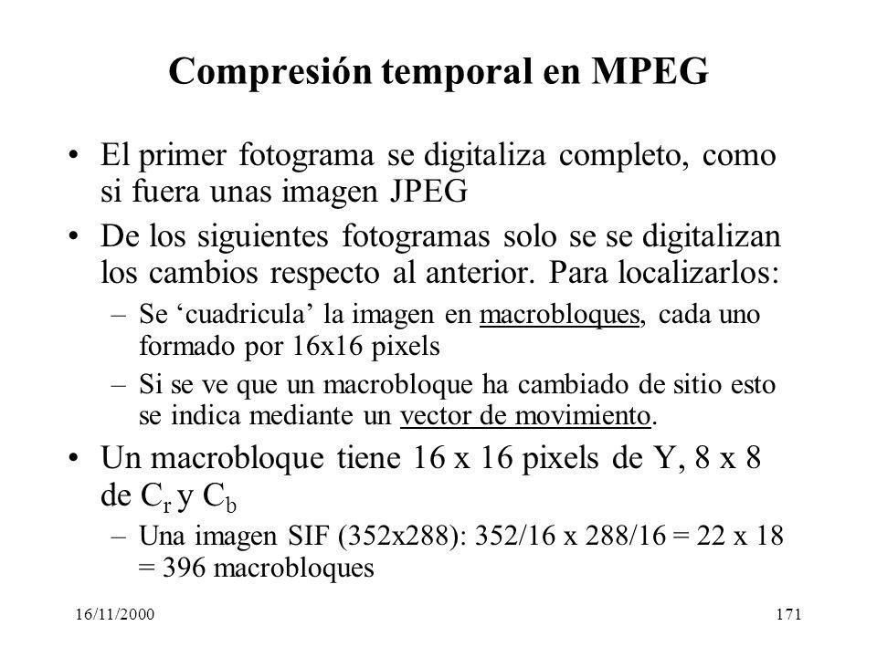 Compresión temporal en MPEG