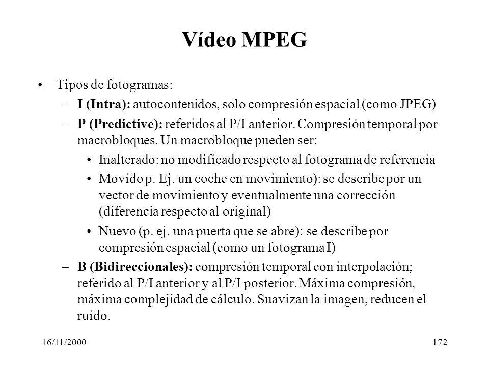 Vídeo MPEG Tipos de fotogramas: