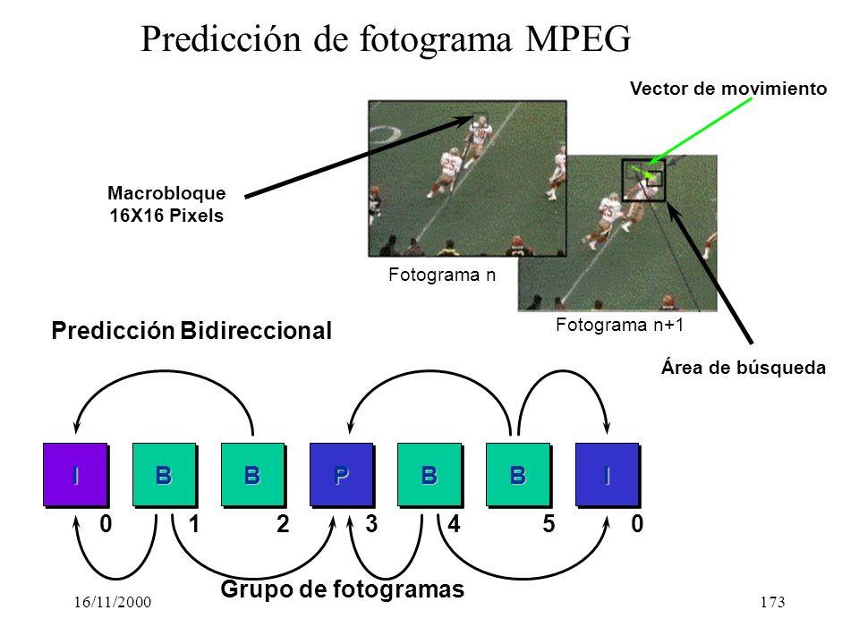 Predicción de fotograma MPEG