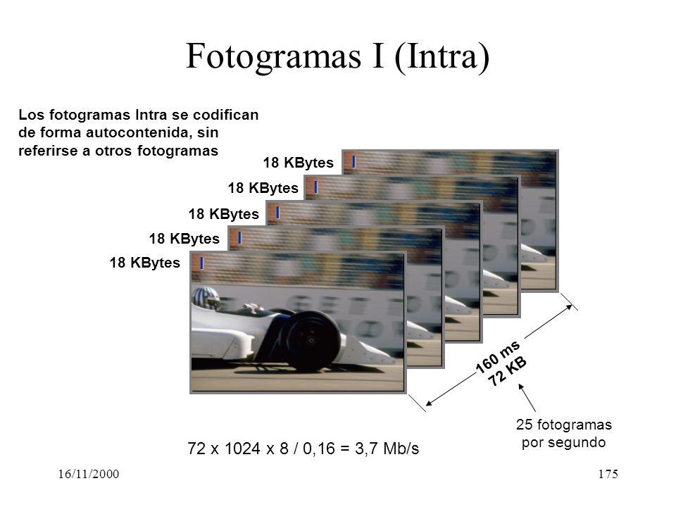 Fotogramas I (Intra) I 72 x 1024 x 8 / 0,16 = 3,7 Mb/s