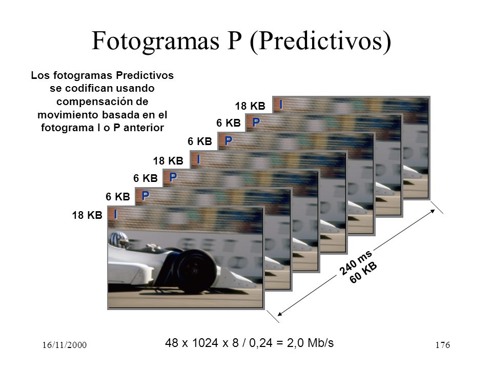 Fotogramas P (Predictivos)