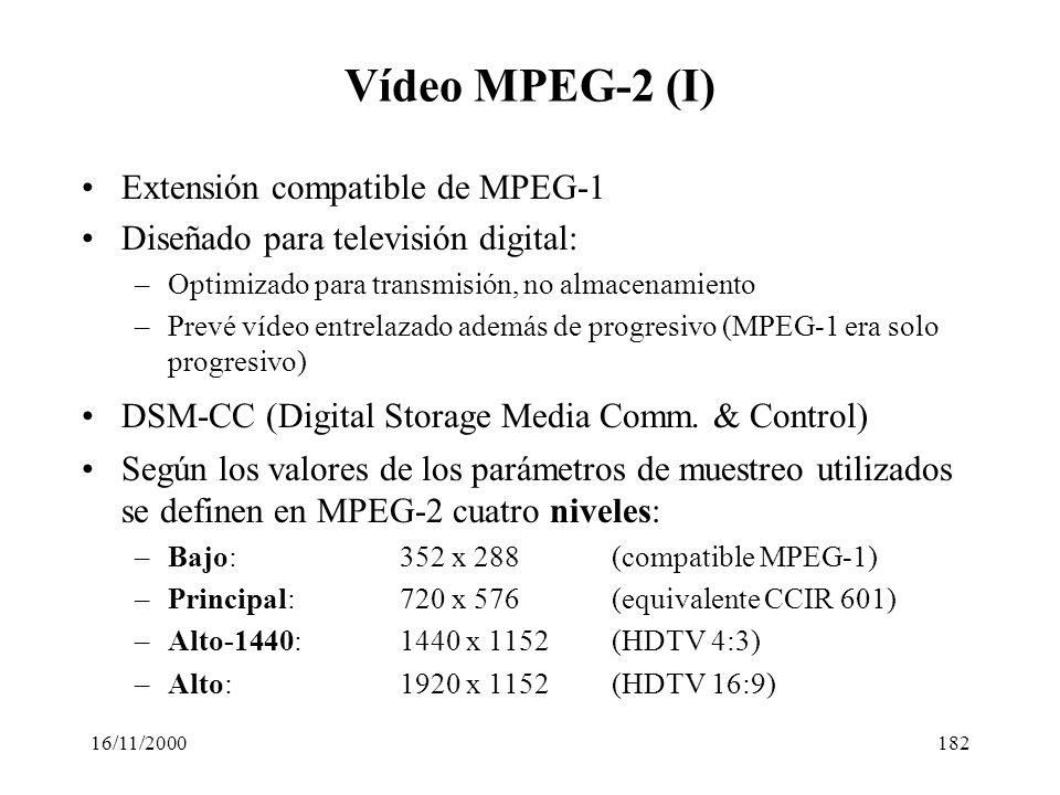 Vídeo MPEG-2 (I) Extensión compatible de MPEG-1