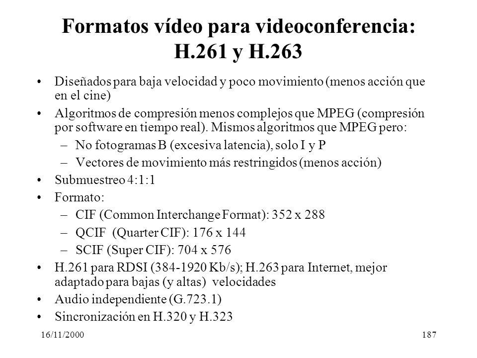 Formatos vídeo para videoconferencia: H.261 y H.263
