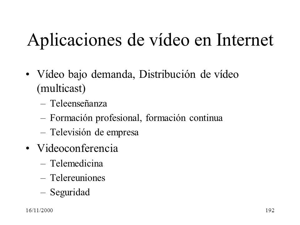 Aplicaciones de vídeo en Internet