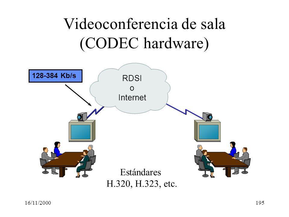 Videoconferencia de sala (CODEC hardware)