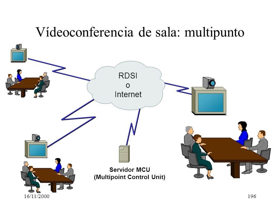 Vídeoconferencia de sala: multipunto