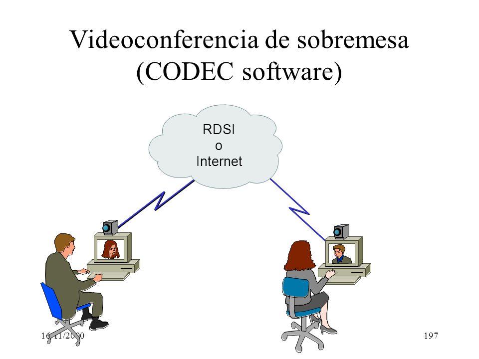 Videoconferencia de sobremesa (CODEC software)