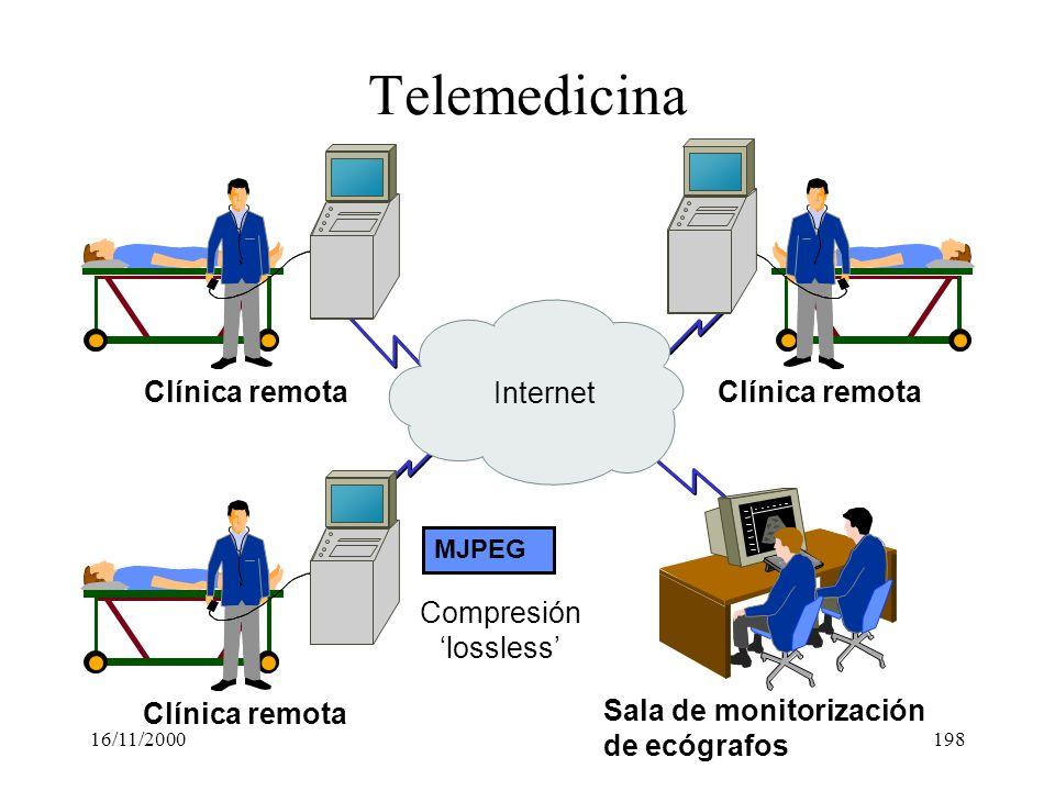 Telemedicina Clínica remota Clínica remota Internet Clínica remota