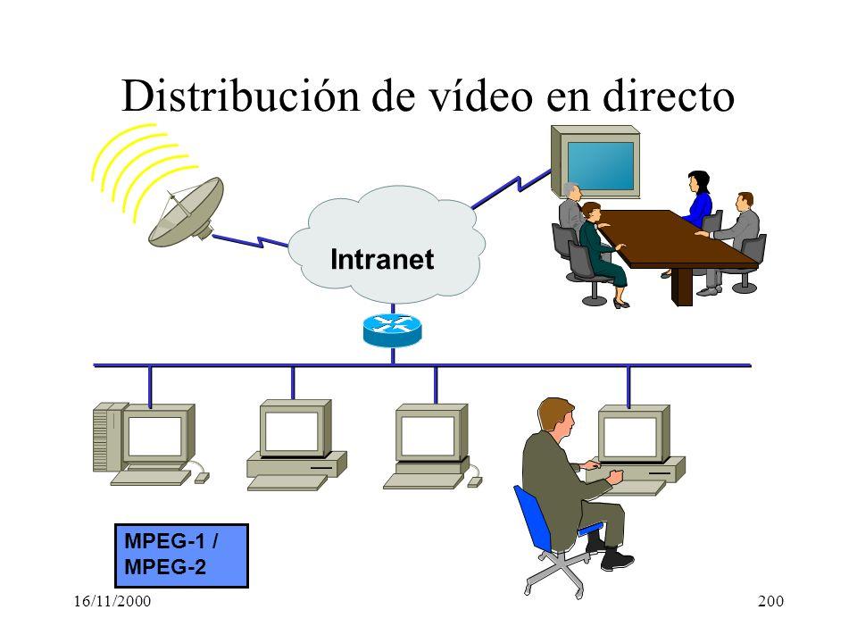 Distribución de vídeo en directo
