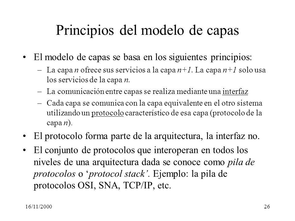 Principios del modelo de capas