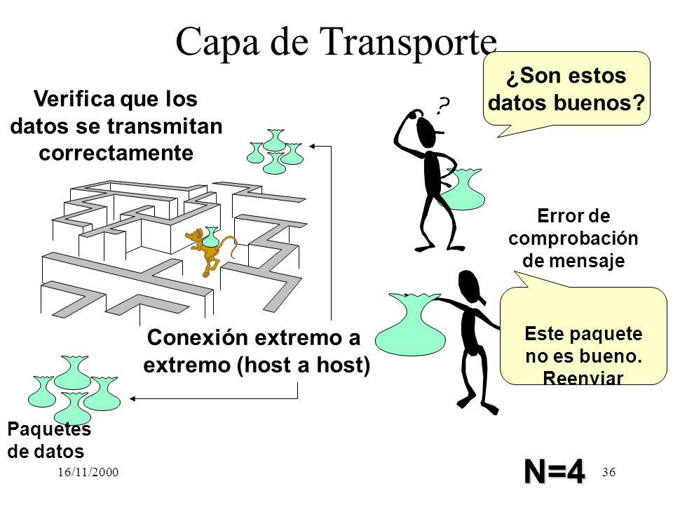 Capa de Transporte N=4 ¿Son estos datos buenos