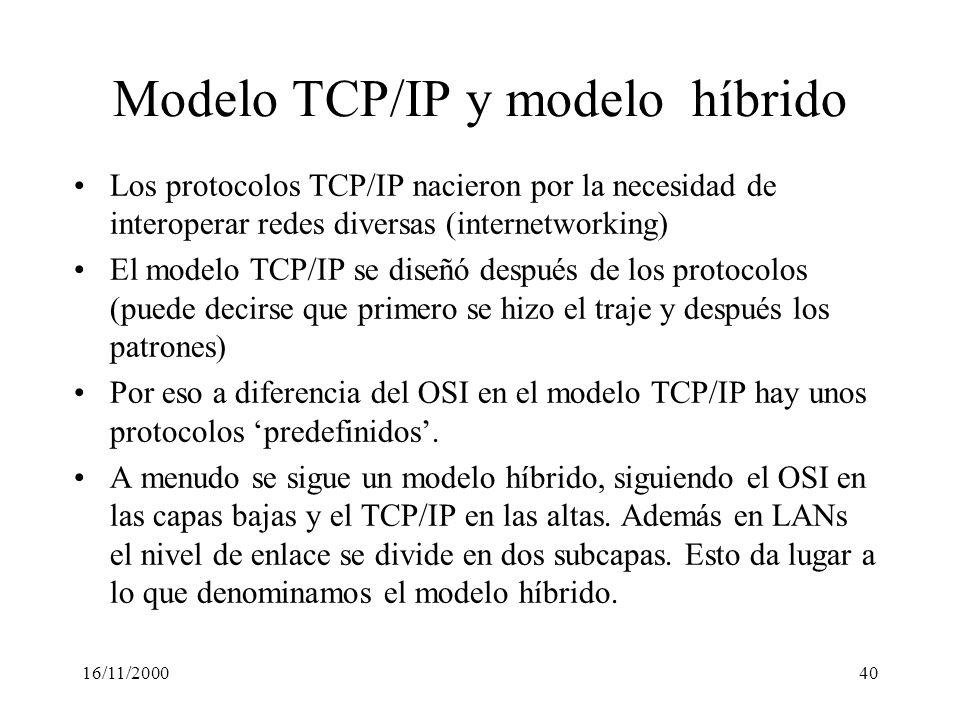 Modelo TCP/IP y modelo híbrido