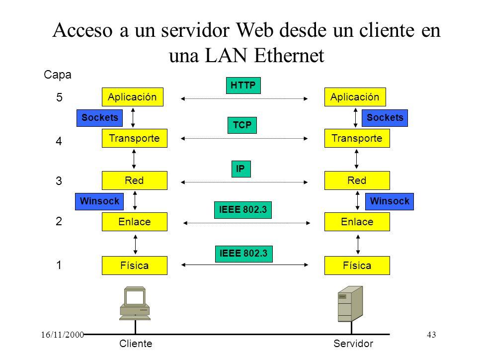 Acceso a un servidor Web desde un cliente en una LAN Ethernet