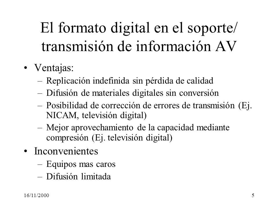 El formato digital en el soporte/ transmisión de información AV