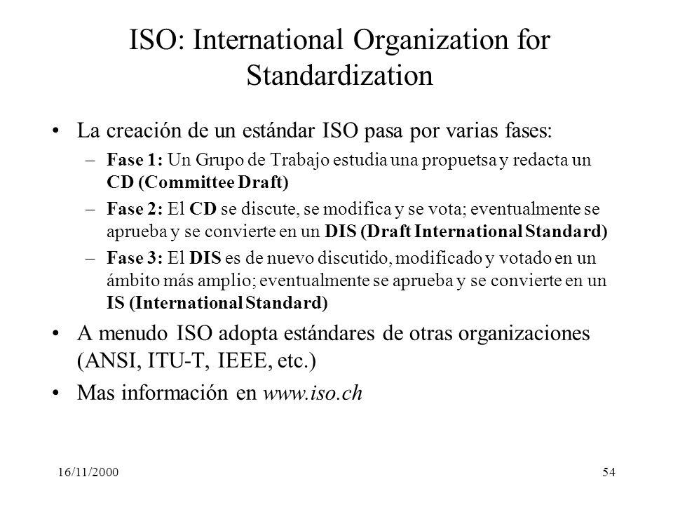ISO: International Organization for Standardization