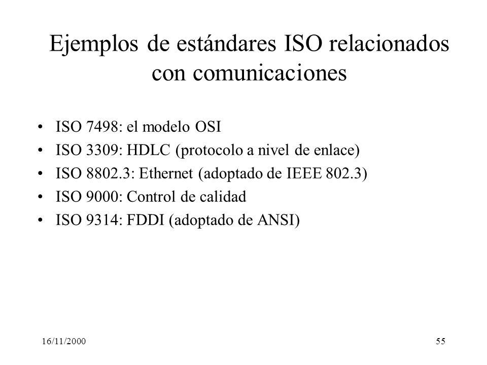 Ejemplos de estándares ISO relacionados con comunicaciones