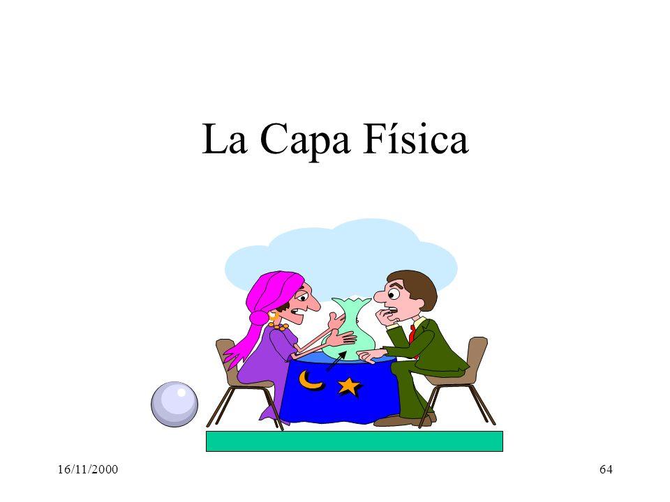 La Capa Física 16/11/2000