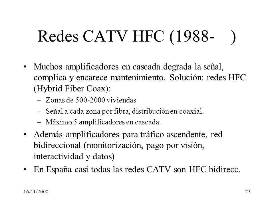 Redes CATV HFC (1988- )