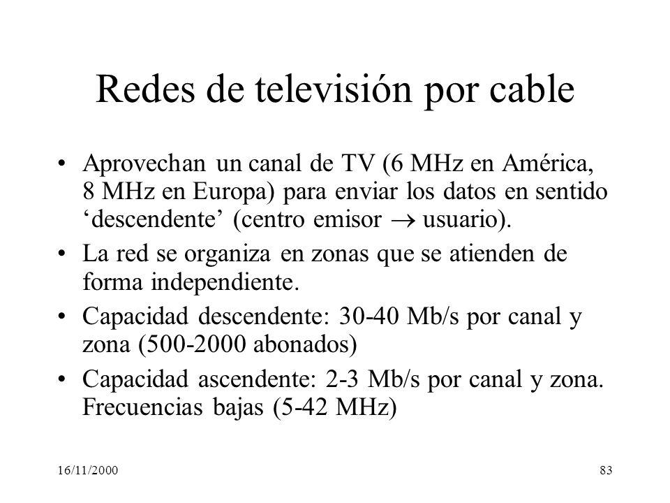 Redes de televisión por cable