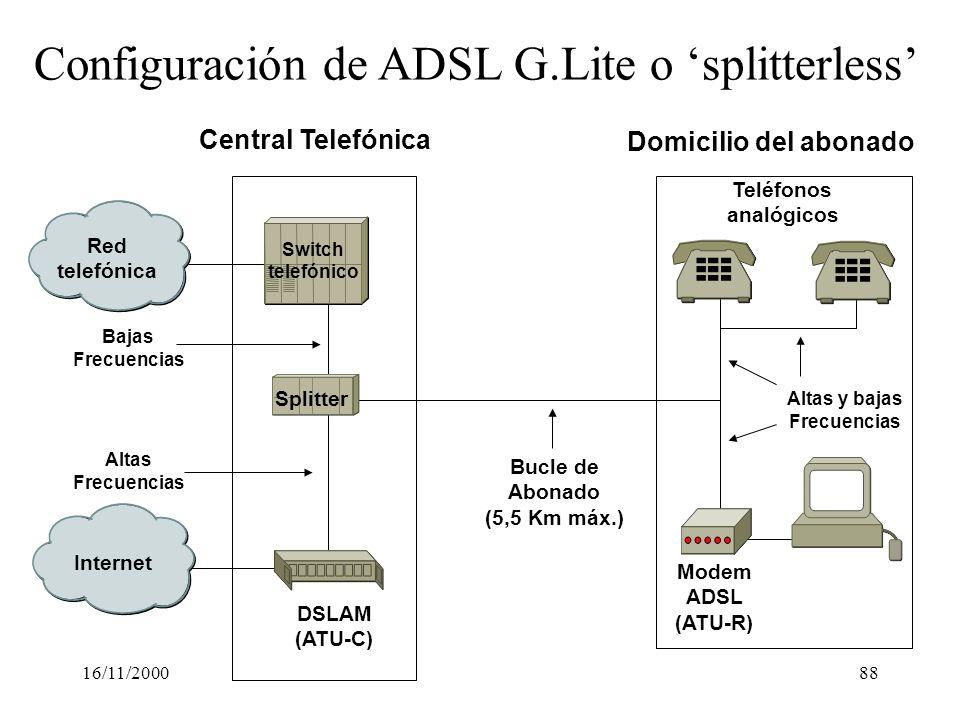 Configuración de ADSL G.Lite o 'splitterless'