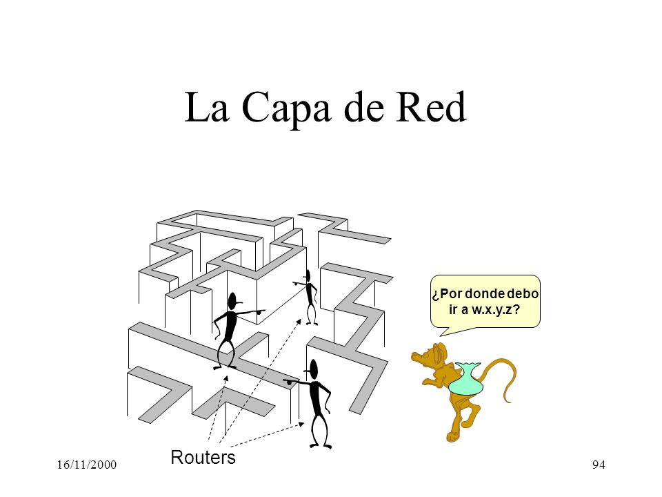 La Capa de Red ¿Por donde debo ir a w.x.y.z Routers 16/11/2000