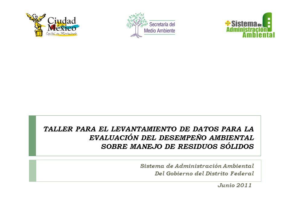 Sistema de Administración Ambiental Del Gobierno del Distrito Federal