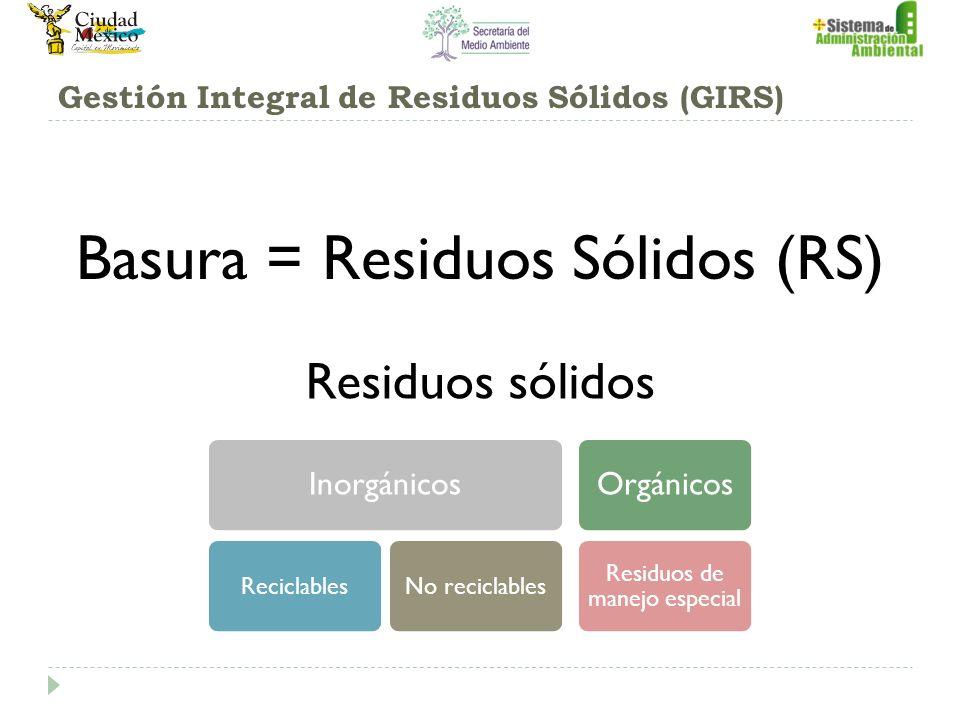 Gestión Integral de Residuos Sólidos (GIRS)