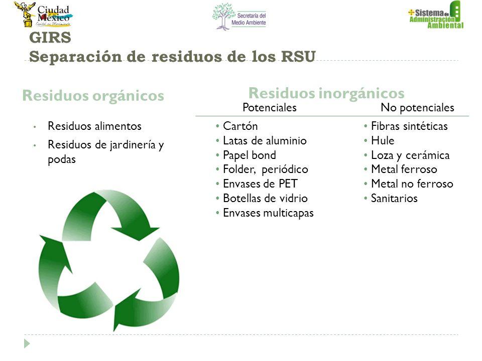 GIRS Separación de residuos de los RSU