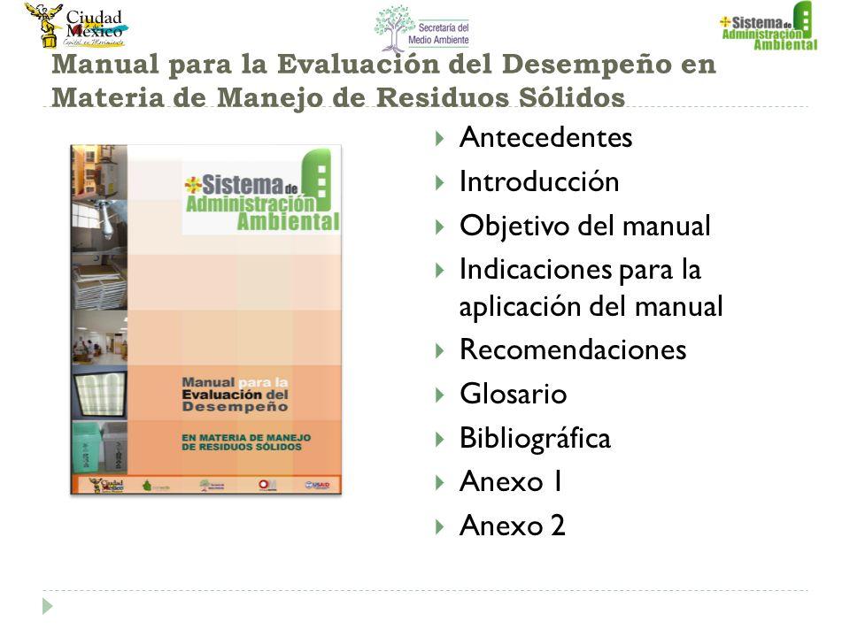 Indicaciones para la aplicación del manual Recomendaciones Glosario