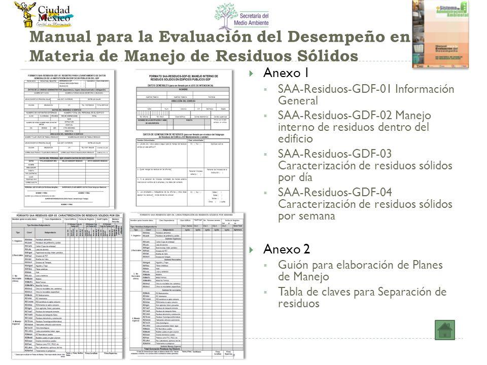 Manual para la Evaluación del Desempeño en Materia de Manejo de Residuos Sólidos