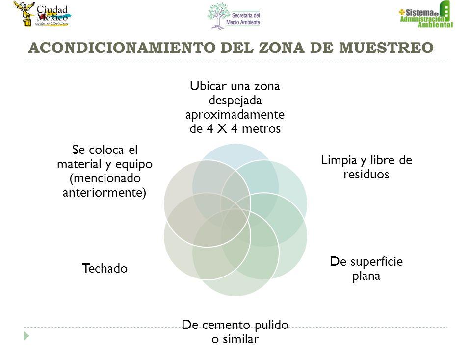 ACONDICIONAMIENTO DEL ZONA DE MUESTREO