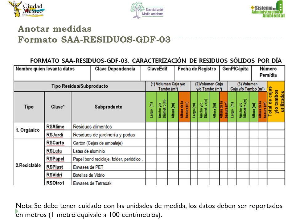 Anotar medidas Formato SAA-RESIDUOS-GDF-03