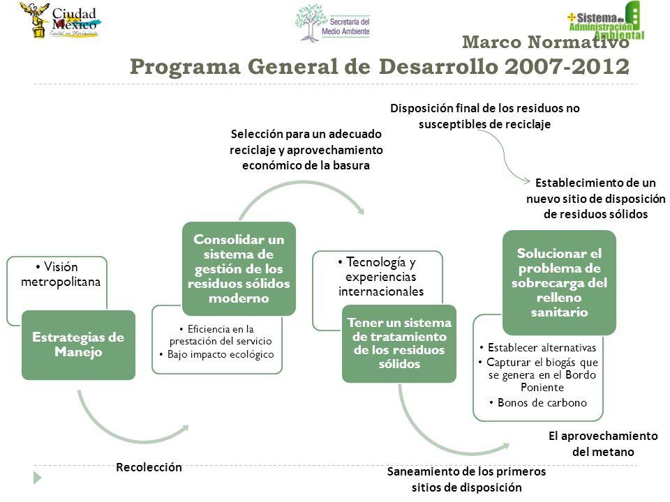 Marco Normativo Programa General de Desarrollo 2007-2012