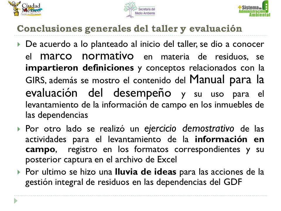 Conclusiones generales del taller y evaluación