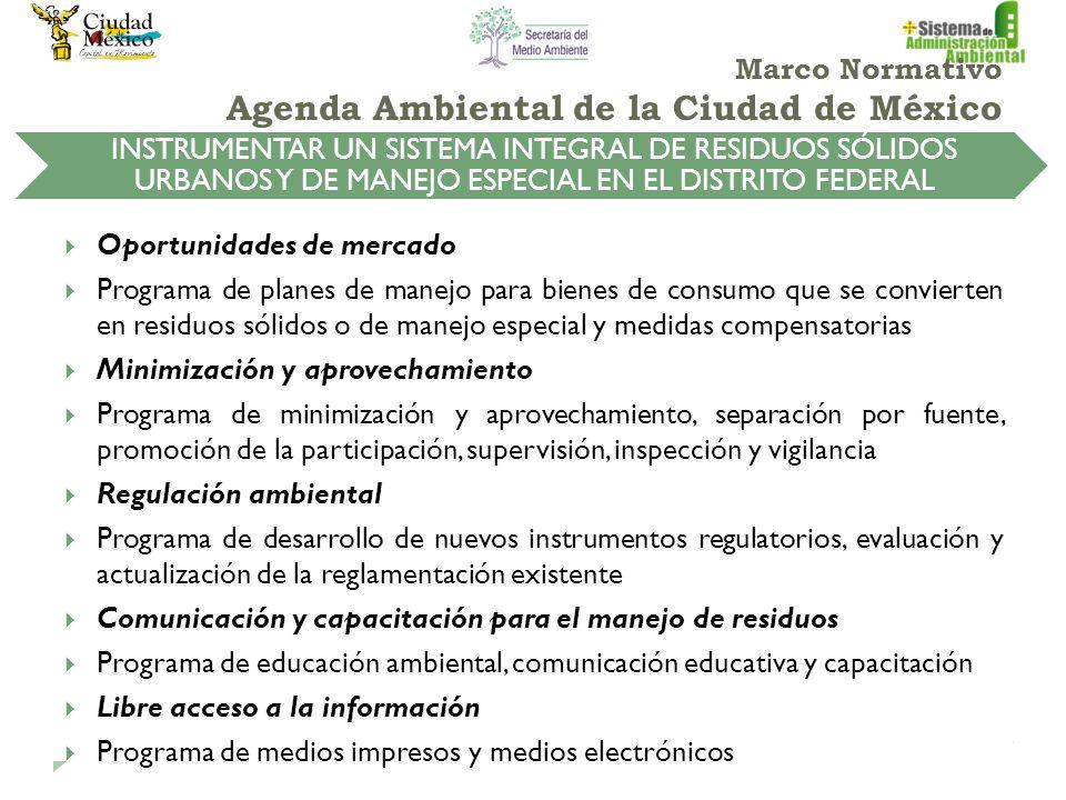 Marco Normativo Agenda Ambiental de la Ciudad de México
