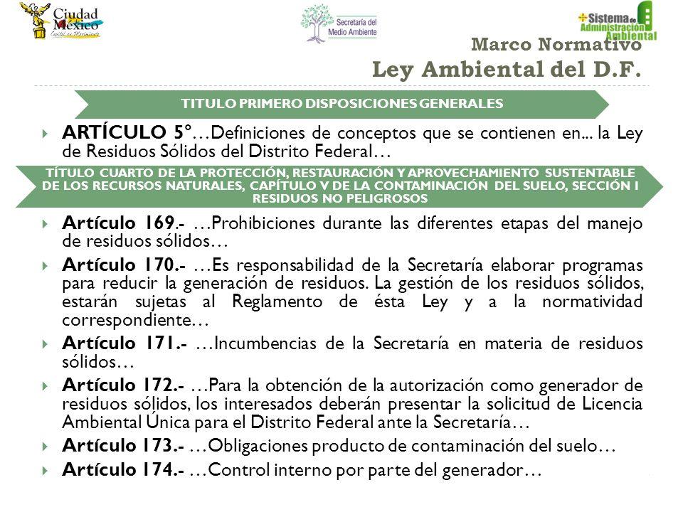 Marco Normativo Ley Ambiental del D.F.