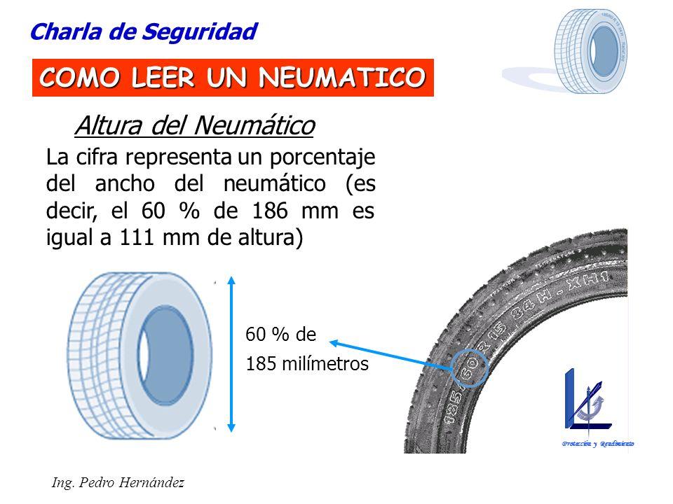 COMO LEER UN NEUMATICO Altura del Neumático Charla de Seguridad