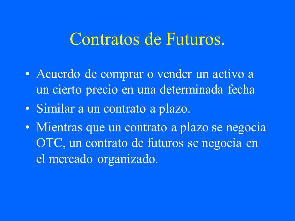 Contratos de Futuros. Acuerdo de comprar o vender un activo a un cierto precio en una determinada fecha.