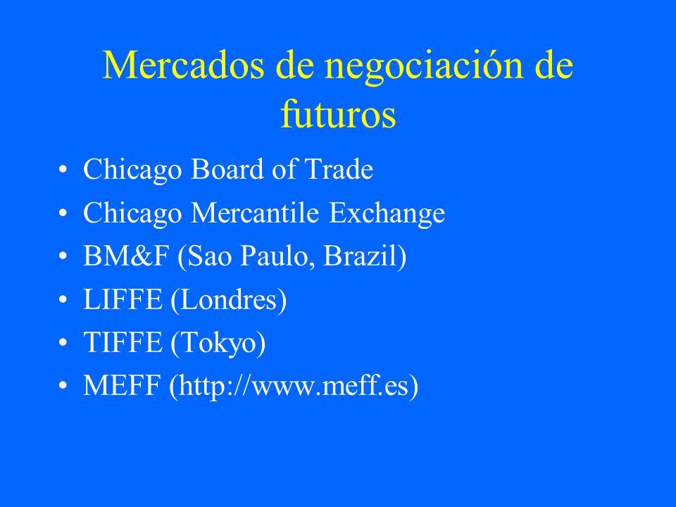 Mercados de negociación de futuros