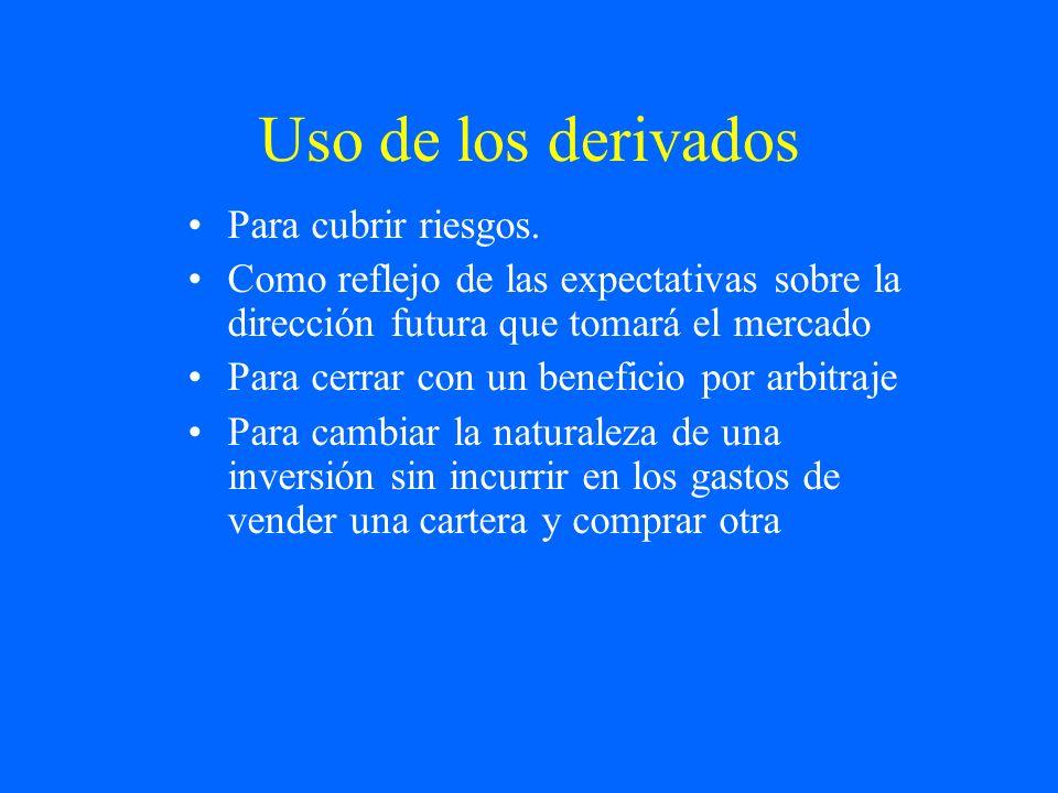 Uso de los derivados Para cubrir riesgos.