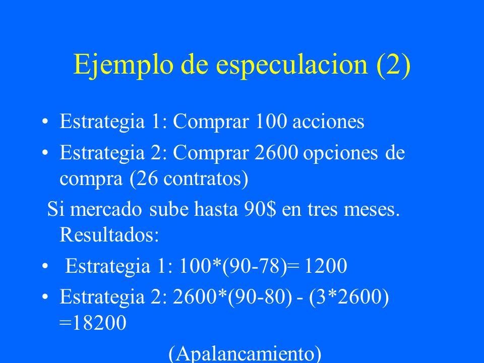 Ejemplo de especulacion (2)