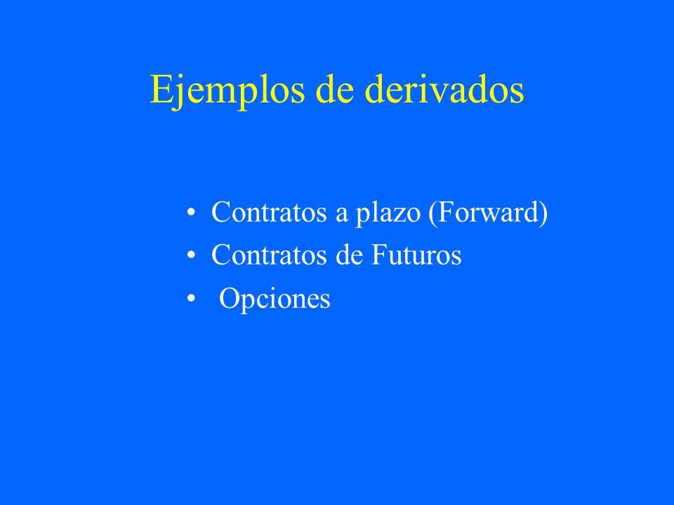 Ejemplos de derivados Contratos a plazo (Forward) Contratos de Futuros