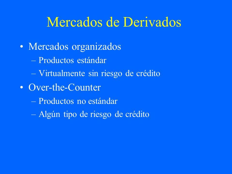 Mercados de Derivados Mercados organizados Over-the-Counter