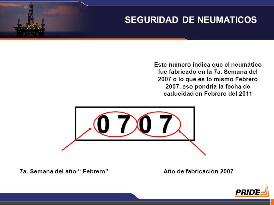 SEGURIDAD DE NEUMATICOS 7a. Semana del año Febrero