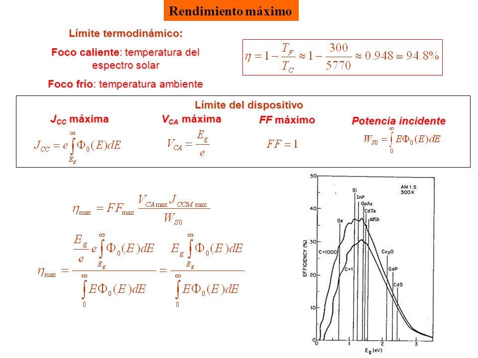 Límite termodinámico: Límite del dispositivo