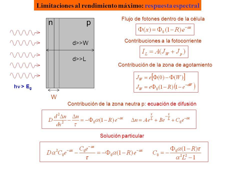 n p Limitaciones al rendimiento máximo: respuesta espectral d>>W