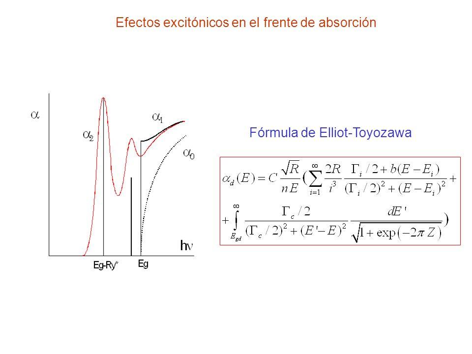 Efectos excitónicos en el frente de absorción